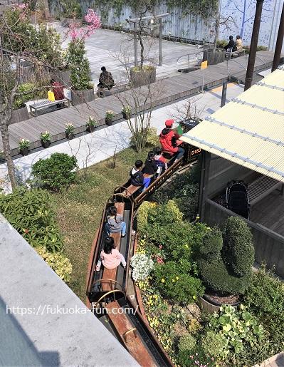 子供 電車 遊び場 博多